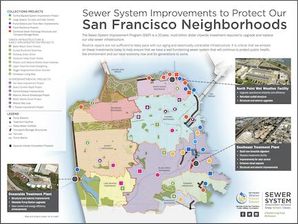 舊金山的SSIP項目地圖